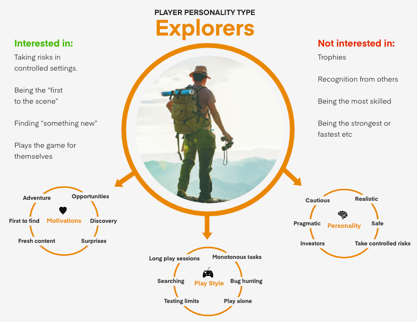 Mobile game personality type - Explorers