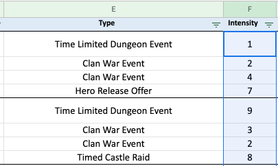 Mobile game liveops calendar spreadsheet template